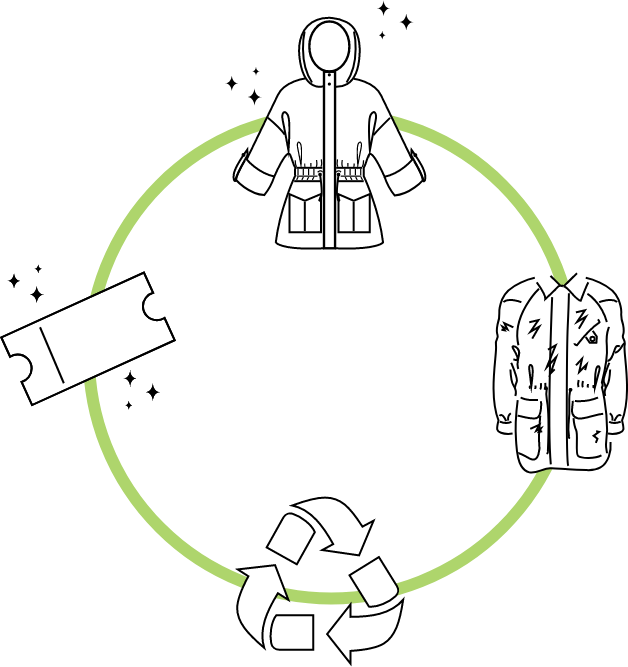 schema riciclo